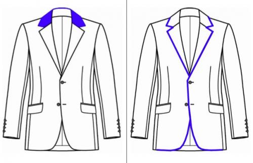 veste , personnalisation , costume sur mesure